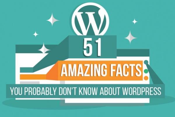 wordpress_facts